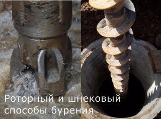 Этапы бурения скважины на воду. Из чего складывается стоимость бурения